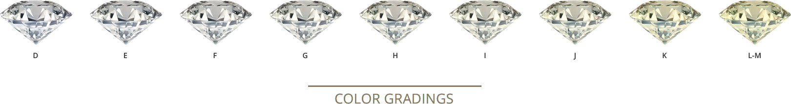 While the jeweler talks about the diamonds color, he is referring to the absence and presence of the color in the diamond
